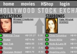 Betting on The Hollywood Stock Exchange? Better Play Roulette ...
